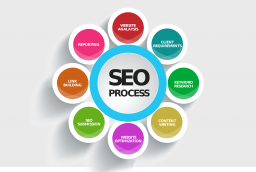 9 Essential search engine marketing Tips for Web Developers