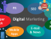 Internet Marketing From the REAL Experts Review